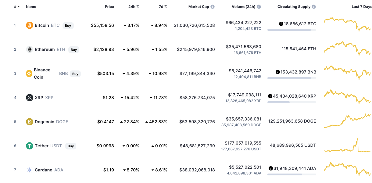 Buy facebook cryptocurrency Binance Coin